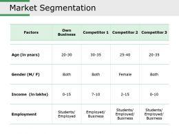 Market Segmentation Powerpoint Slide Backgrounds