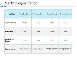 Market Segmentation Ppt Gallery Inspiration