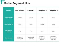 Market Segmentation Ppt Guide