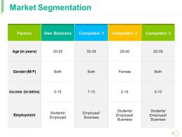 Market Segmentation Ppt Ideas Maker