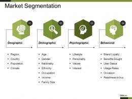Market Segmentation Ppt Images Gallery