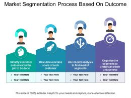 Market Segmentation Process Based On Outcome