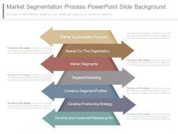 Market Segmentation Process Powerpoint Slide Background