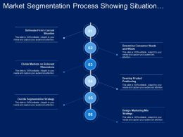 Market Segmentation Process Showing Situation Needs Product Positioning And Strategy