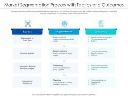 Market Segmentation Process With Tactics And Outcomes