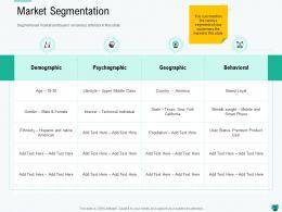 Market Segmentation Sought Ppt Powerpoint Presentation Ideas Layout Ideas