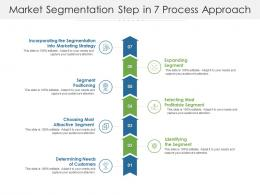 Market Segmentation Step In 7 Process Approach