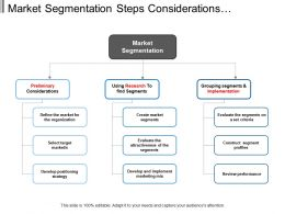 Market Segmentation Steps Considerations Research Implementation
