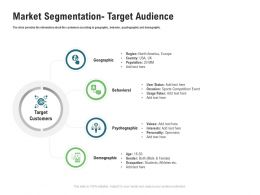 Market Segmentation Target Audience M3360 Ppt Powerpoint Presentation Professional