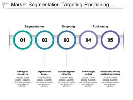 Market Segmentation Targeting Positioning Objectives Bases Evaluate