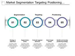 Market Segmentation Targeting Positioning Objectives Bases Evaluate