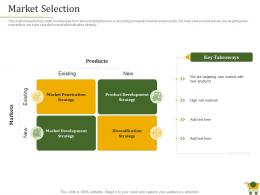 Market Selection Strategies Retail Positioning Strategy Ppt Powerpoint Presentation Templates