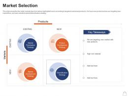 Market Selection Strategy Retailing Strategies Ppt Powerpoint Presentation Designs