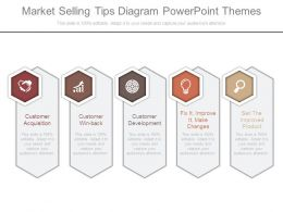 Market Selling Tips Diagram Powerpoint Themes