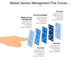 Market Service Management Five Forces Model International Strategy
