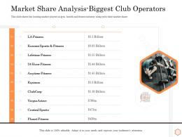 Market Share Analysis Biggest Club Operators Wellness Industry Overview Ppt Ideas