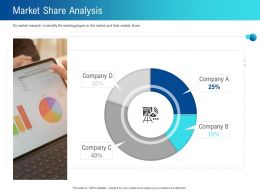 Market Share Analysis L2261 Ppt Powerpoint Presentation Ideas File Formats