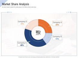 Market Share Analysis Ppt Powerpoint Presentation Inspiration Themes