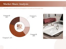 Market Share Analysis Ppt Powerpoint Presentation Outline Background Images