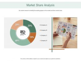 Market Share Analysis Ppt Powerpoint Presentation Show Pictures