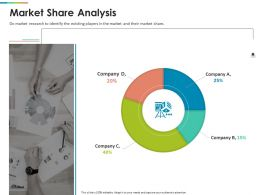 Market Share Analysis R415 Ppt Powerpoint Presentation Icon Background