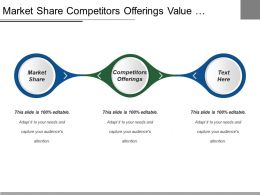 Market Share Competitors Offerings Value Proposition Quarterly Review