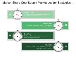 Market Share Cost Supply Market Leader Strategies Success Measurements