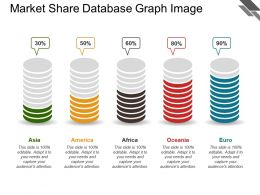 Market Share Database Graph Image