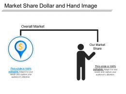 Market Share Dollar And Hand Image