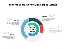 Market Share Donut Chart Sales Graph