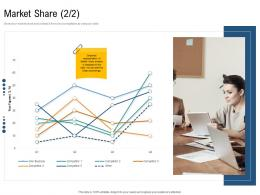 Market Share Figures Unique Selling Proposition Of Product Ppt Background