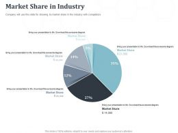 Market Share In Industry Presentation Awesome Ppt Powerpoint Presentation File Microsoft