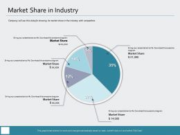 Market Share In Industry Your Presentation Ppt Powerpoint Presentation Gallery Master Slide