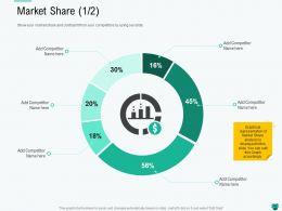 Market Share L2189 Ppt Powerpoint Presentation Summary Graphics