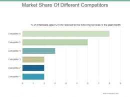 Market Share Of Different Competitors Powerpoint Slide Download