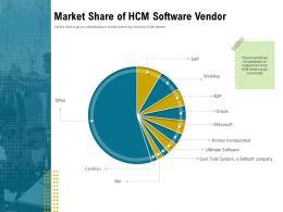 Market Share Of HCM Software Vendor Per Ppt Powerpoint Presentation Portfolio Deck