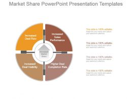 Market Share Powerpoint Presentation Templates