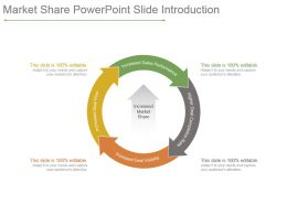 Market Share Powerpoint Slide Introduction