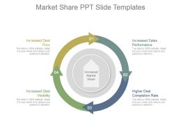 Market Share Ppt Slide Templates