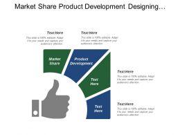Market Share Product Development Designing Strategy Establishing Strategies