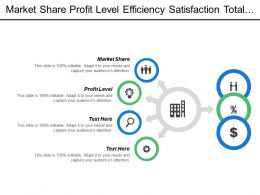 Market Share Profit Level Efficiency Satisfaction Total Retail Experience