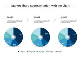 Market Share Representation With Pie Chart
