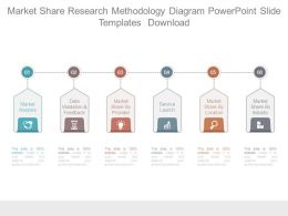 Market Share Research Methodology Diagram Powerpoint Slide Templates Download