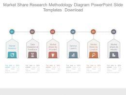 market_share_research_methodology_diagram_powerpoint_slide_templates_download_Slide01