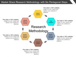 Market Share Research Methodology With Six Pentagonal Steps