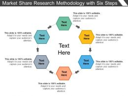 Market Share Research Methodology With Six Steps
