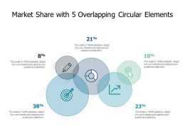 Market Share With 5 Overlapping Circular Elements