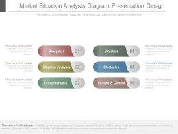 Market Situation Analysis Diagram Presentation Design
