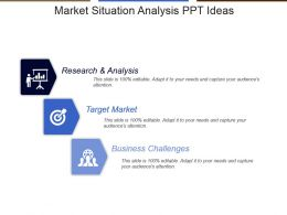Market Situation Analysis Ppt Ideas
