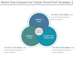 Market Size Analysis And Trends Powerpoint Templates